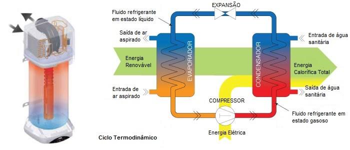 Bombas de calor agrotecnol gica solu es tecnol gicas - Bomba de calor ...